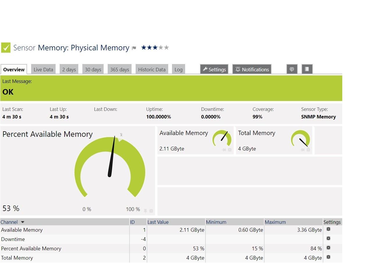 sensor-memory-physical-memory.jpg