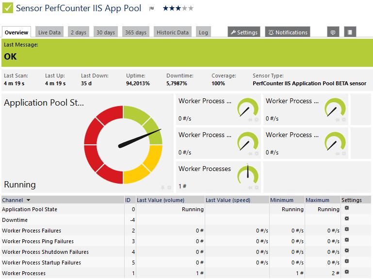 sensor-perfcounter-iis-app-pool.png
