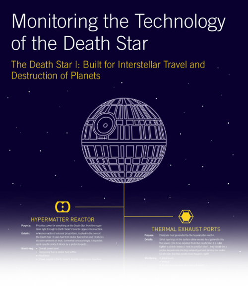 Death Star Preview