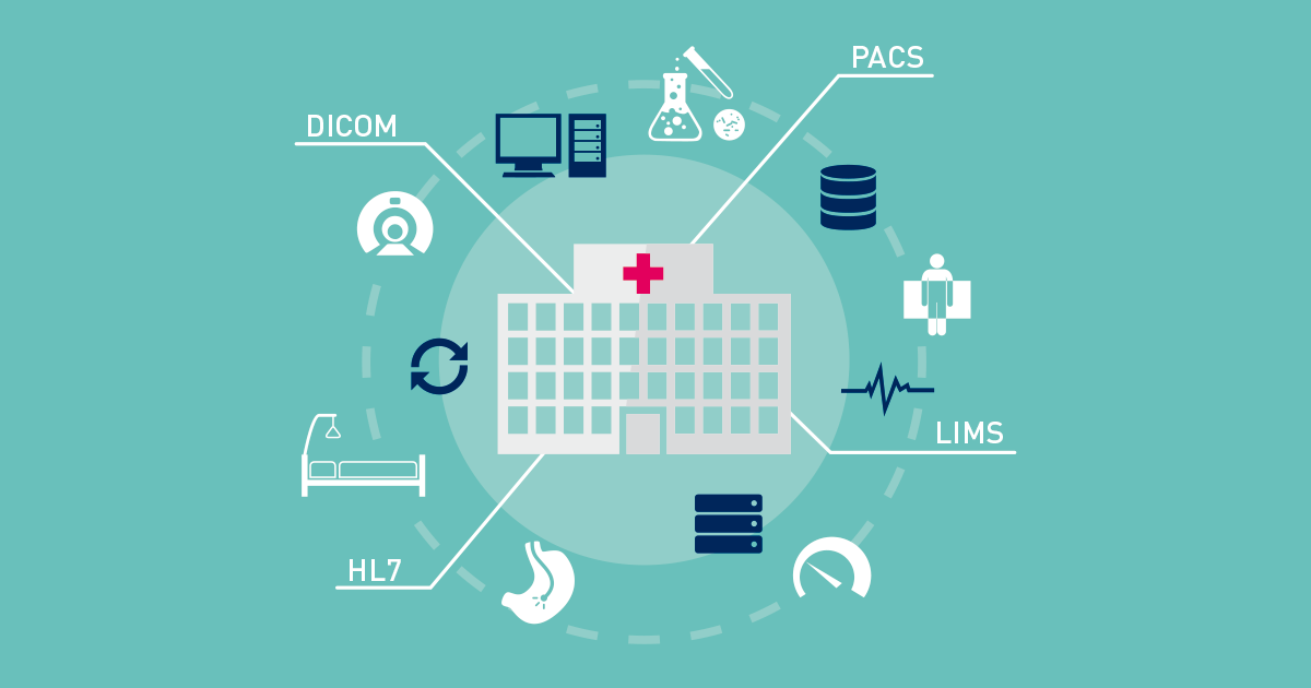 Healthcare IT: Monitoring the Integration Engine