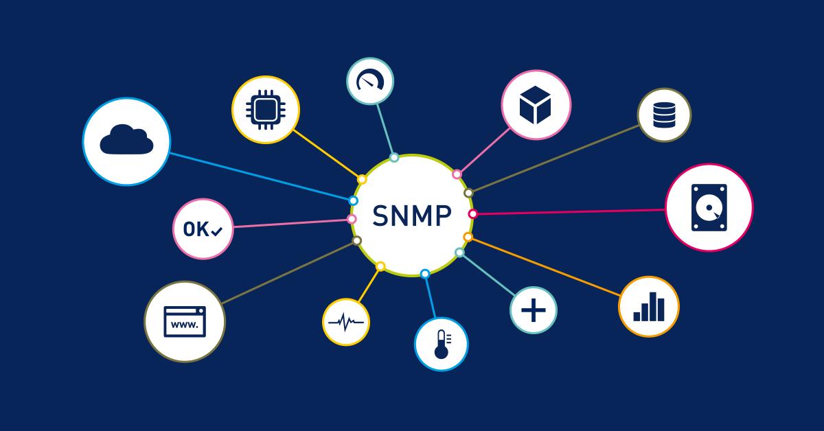 snmp monitoring via oids mibs